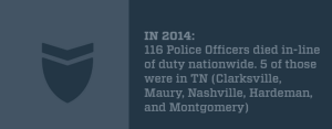 116 Police Officers died in-line of duty nationwide. 5 of those were in TN (Clarksville, Maury, Nashville, Hardeman, and Montgomery)